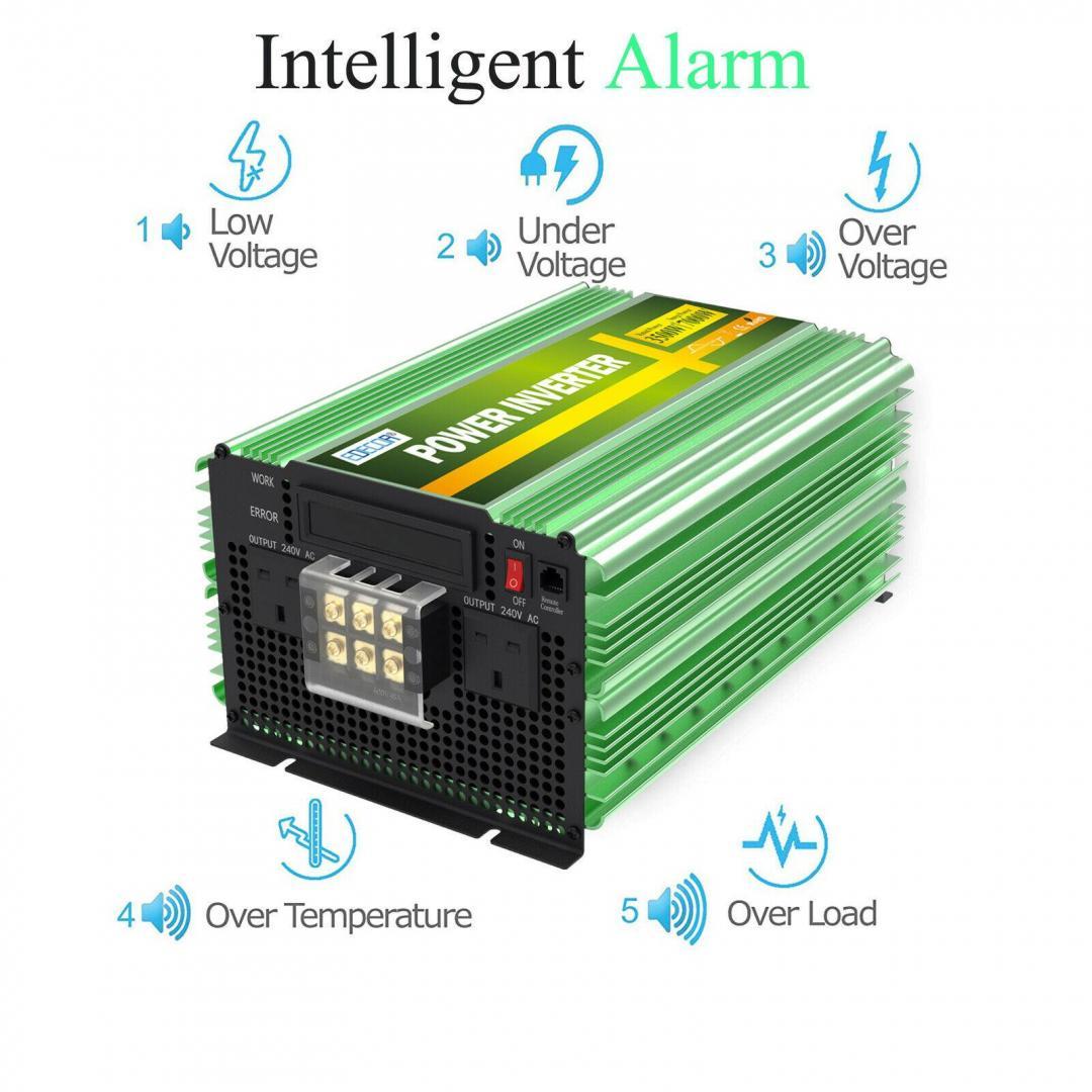 EDECOA 24V 3500W 7000W Power Inverter Pure Sine Wave 24V to 240V Converter LCD